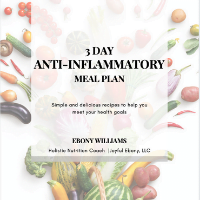 Anti Inflammatory Meal Plan